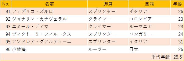 f:id:SuzuTamaki:20201010221247p:plain