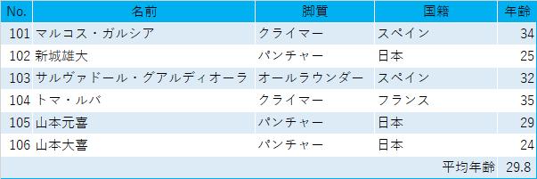 f:id:SuzuTamaki:20201010221340p:plain