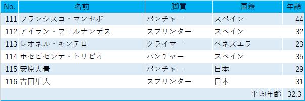 f:id:SuzuTamaki:20201010221435p:plain
