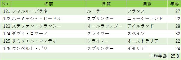 f:id:SuzuTamaki:20201010221524p:plain