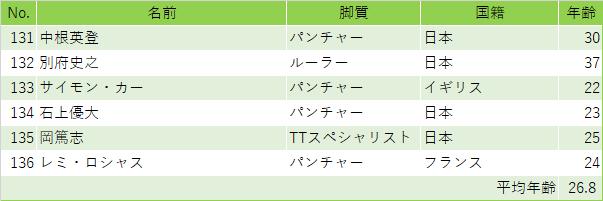 f:id:SuzuTamaki:20201010221743p:plain