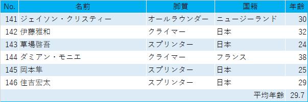 f:id:SuzuTamaki:20201010221831p:plain