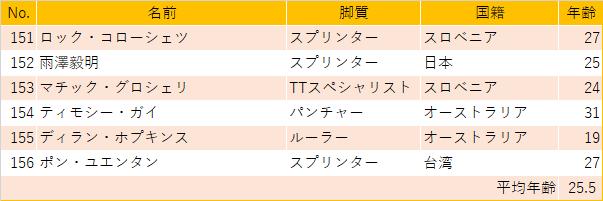 f:id:SuzuTamaki:20201010222048p:plain
