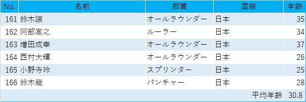 f:id:SuzuTamaki:20201010222116p:plain