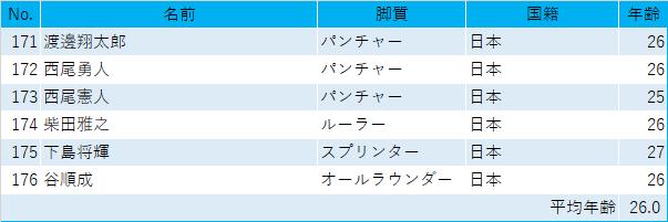 f:id:SuzuTamaki:20201010222208p:plain