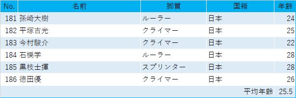 f:id:SuzuTamaki:20201010222303p:plain