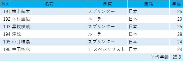 f:id:SuzuTamaki:20201010222839p:plain