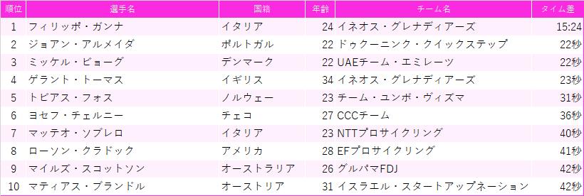 f:id:SuzuTamaki:20201011211534p:plain