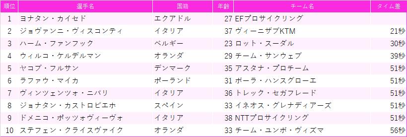 f:id:SuzuTamaki:20201011211806p:plain