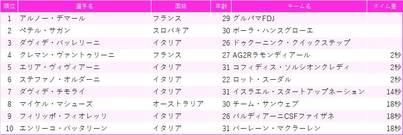 f:id:SuzuTamaki:20201011212018p:plain