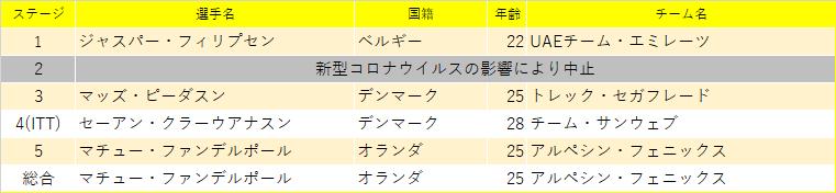 f:id:SuzuTamaki:20201011213327p:plain