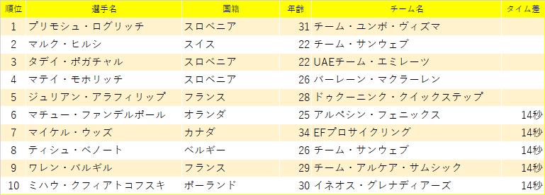 f:id:SuzuTamaki:20201011213612p:plain