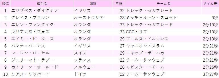 f:id:SuzuTamaki:20201011213817p:plain