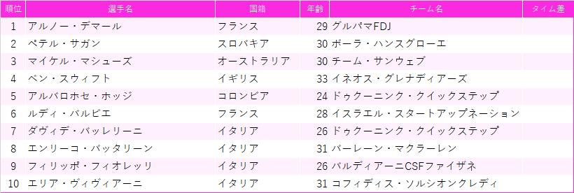 f:id:SuzuTamaki:20201012233021p:plain