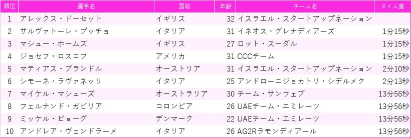 f:id:SuzuTamaki:20201013001736p:plain