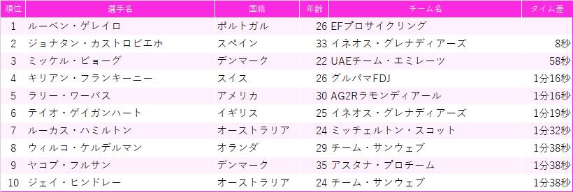 f:id:SuzuTamaki:20201013011131p:plain