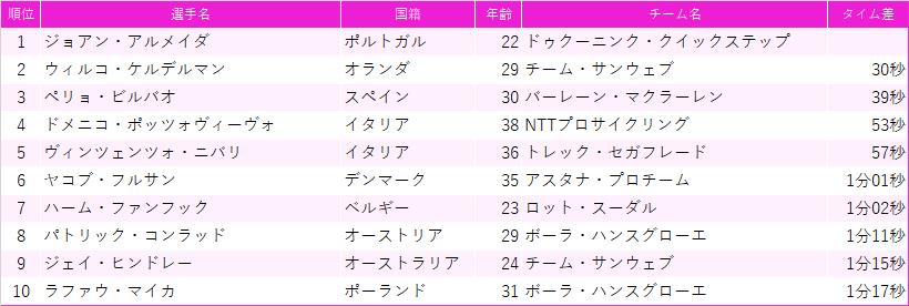f:id:SuzuTamaki:20201013011704p:plain