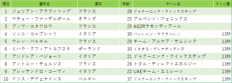 f:id:SuzuTamaki:20201014005734p:plain