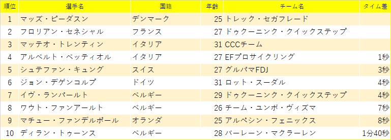 f:id:SuzuTamaki:20201014020919p:plain