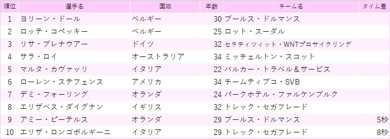 f:id:SuzuTamaki:20201015015838p:plain