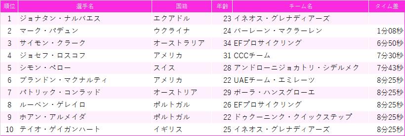 f:id:SuzuTamaki:20201024135051p:plain