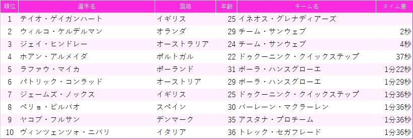 f:id:SuzuTamaki:20201024144440p:plain