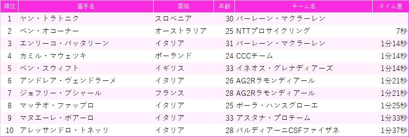f:id:SuzuTamaki:20201025140832p:plain