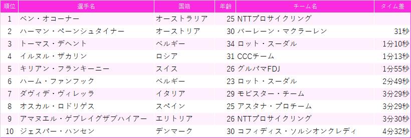 f:id:SuzuTamaki:20201025170606p:plain