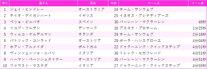 f:id:SuzuTamaki:20201025173107p:plain
