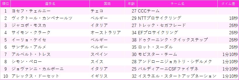 f:id:SuzuTamaki:20201025174554p:plain