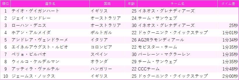 f:id:SuzuTamaki:20201025185333p:plain