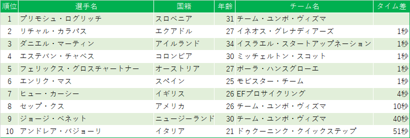 f:id:SuzuTamaki:20201025192633p:plain