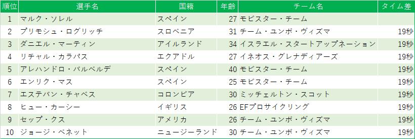 f:id:SuzuTamaki:20201025195838p:plain