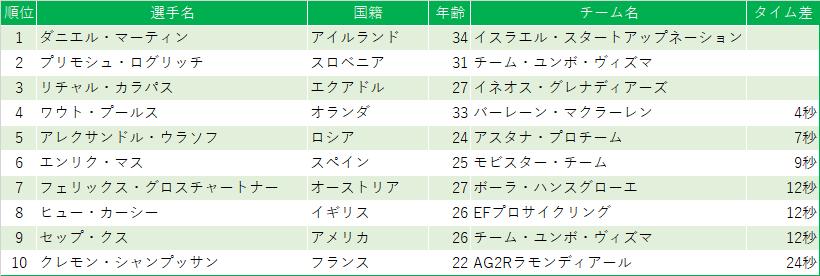 f:id:SuzuTamaki:20201025201740p:plain
