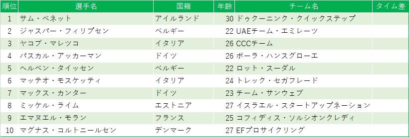 f:id:SuzuTamaki:20201025203933p:plain