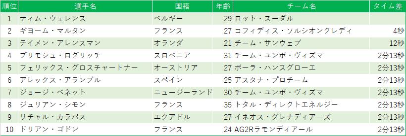 f:id:SuzuTamaki:20201027000026p:plain