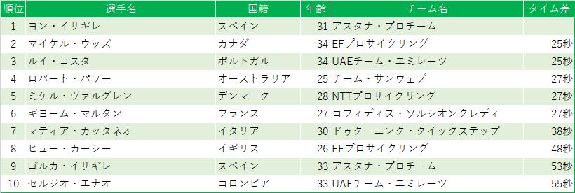 f:id:SuzuTamaki:20201027001830p:plain
