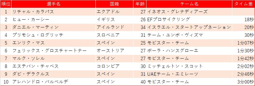 f:id:SuzuTamaki:20201027003428p:plain