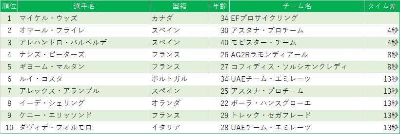 f:id:SuzuTamaki:20201028014329p:plain