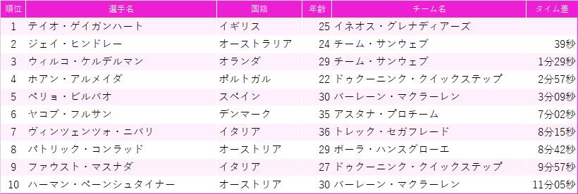 f:id:SuzuTamaki:20201028222709p:plain