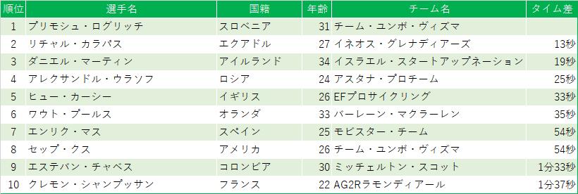 f:id:SuzuTamaki:20201030002939p:plain