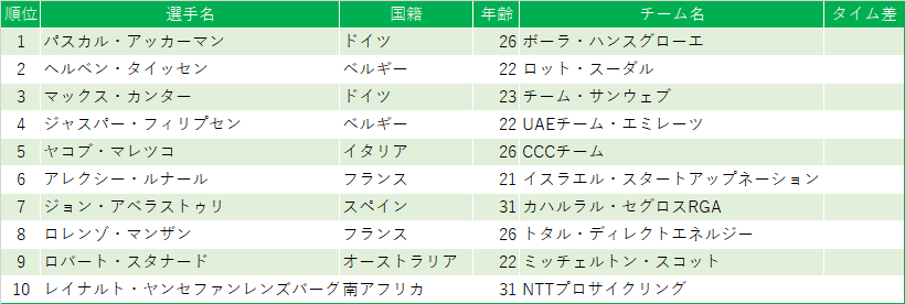 f:id:SuzuTamaki:20201101215539p:plain