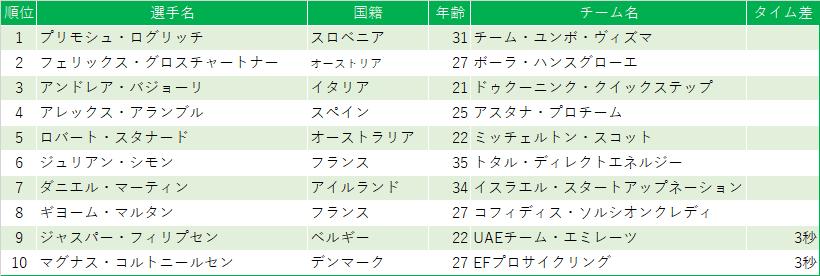 f:id:SuzuTamaki:20201103105903p:plain