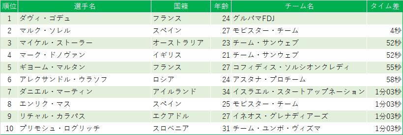 f:id:SuzuTamaki:20201103114405p:plain