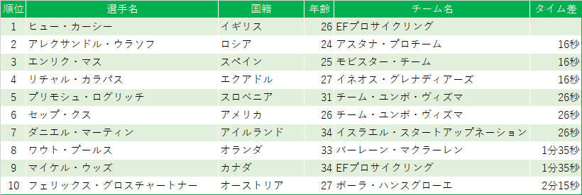 f:id:SuzuTamaki:20201103135612p:plain