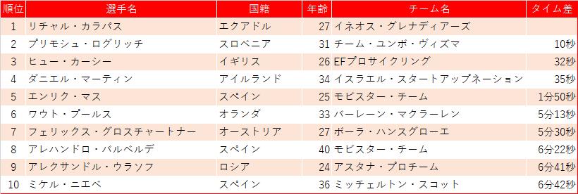 f:id:SuzuTamaki:20201103135647p:plain