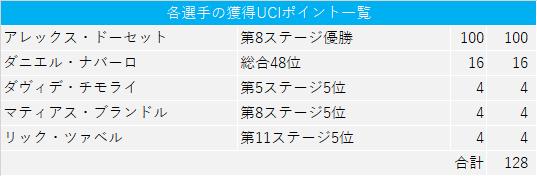 f:id:SuzuTamaki:20201103235515p:plain