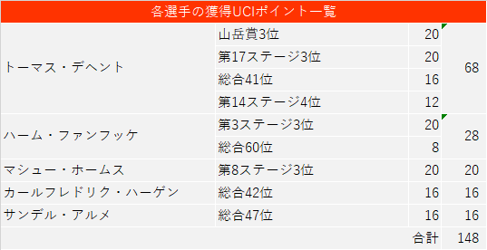 f:id:SuzuTamaki:20201103235603p:plain