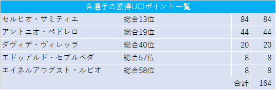 f:id:SuzuTamaki:20201103235647p:plain