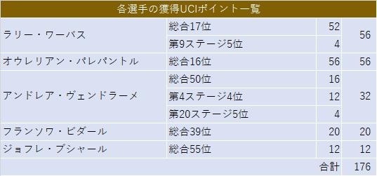 f:id:SuzuTamaki:20201103235732p:plain
